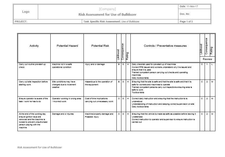 Risk Assessment for Use of Bulldozer